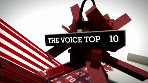 The Voice Bulgaria